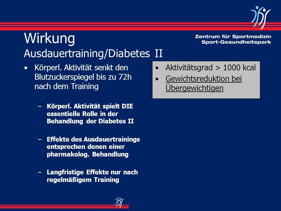 Wirkung Ausdauertraining/Diabetes II