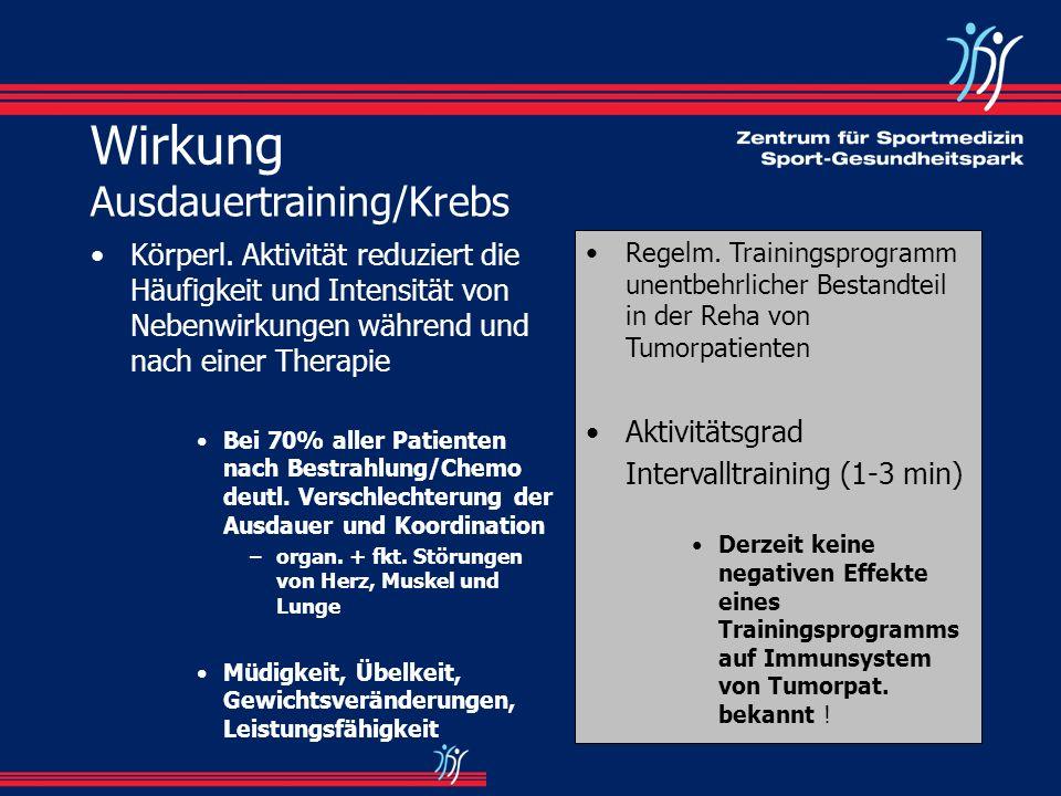 Wirkung Ausdauertraining/Krebs