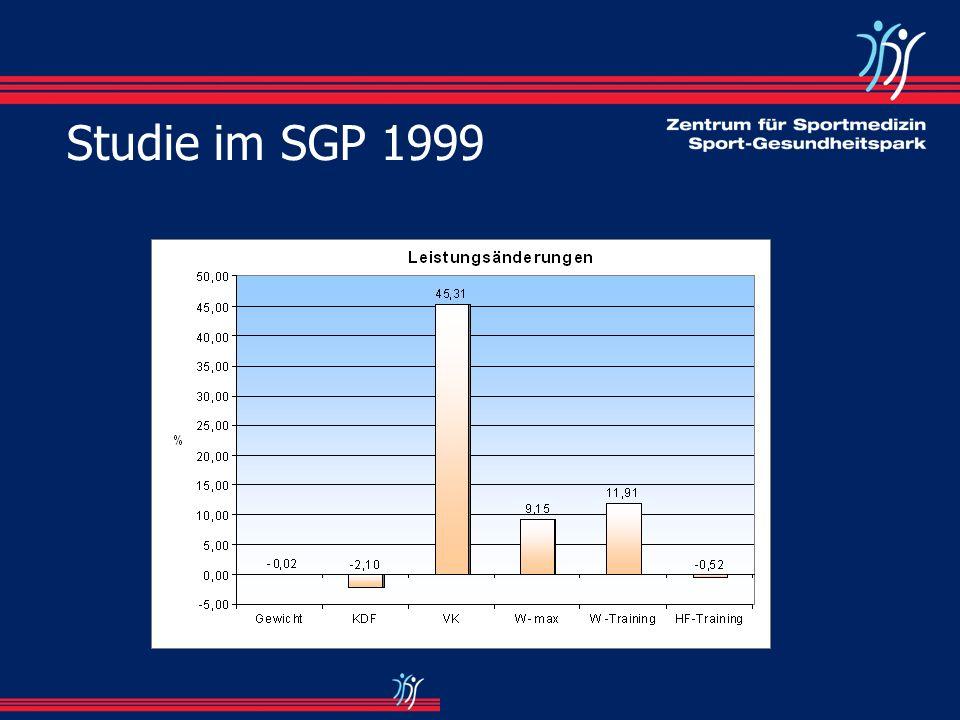 Studie im SGP 1999