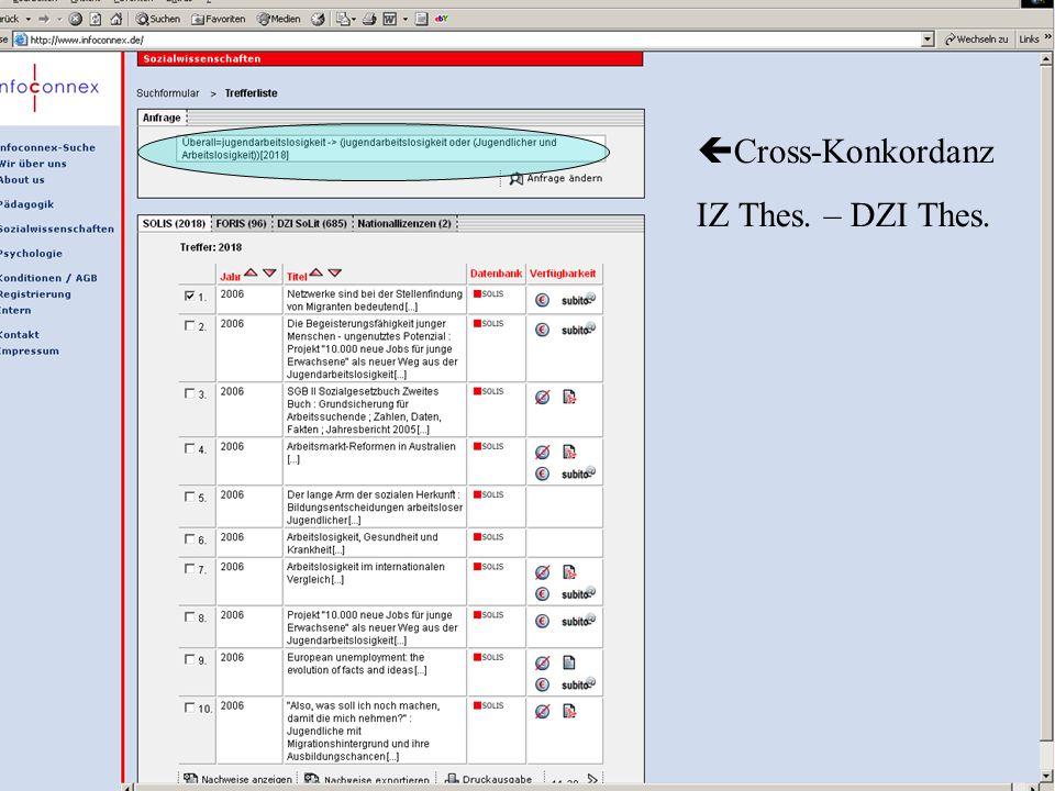 Cross-Konkordanz IZ Thes. – DZI Thes. Michael Kluck Juni 2011