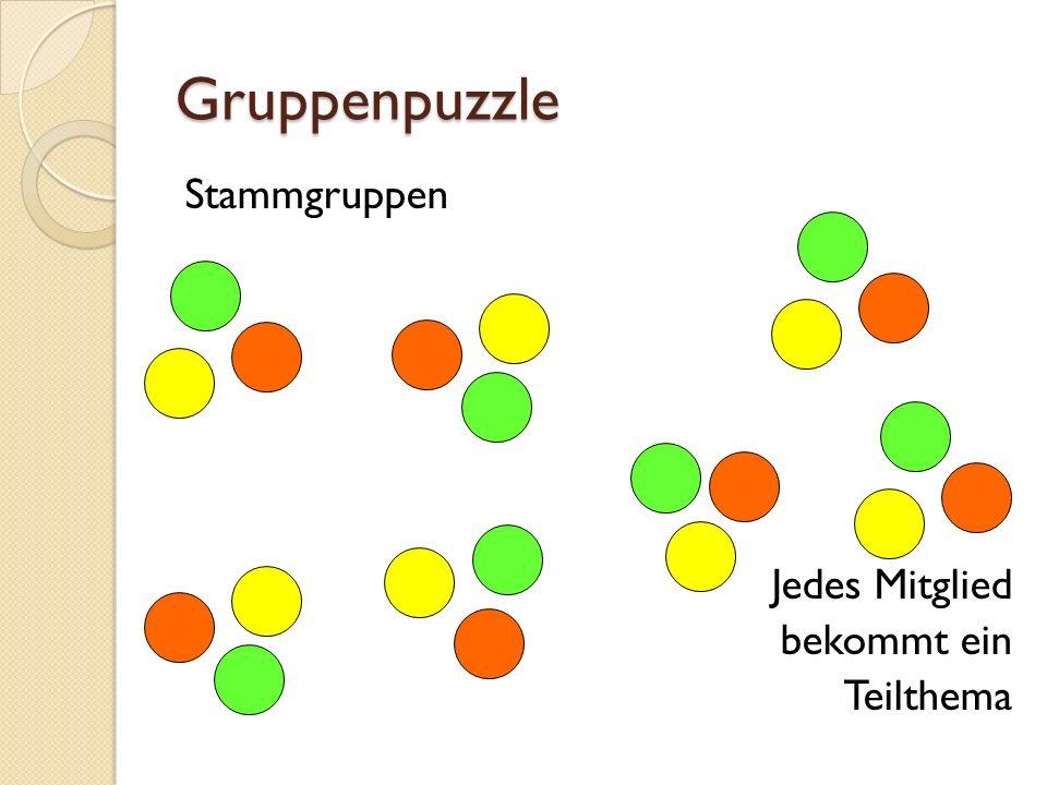 Gruppenpuzzle Stammgruppen Jedes Mitglied bekommt ein Teilthema