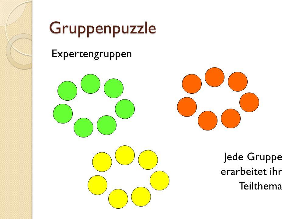 Gruppenpuzzle Expertengruppen Jede Gruppe erarbeitet ihr Teilthema