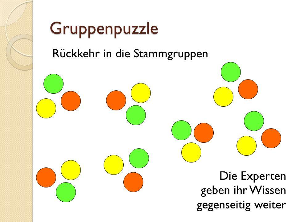 Gruppenpuzzle Rückkehr in die Stammgruppen Die Experten geben ihr Wissen gegenseitig weiter