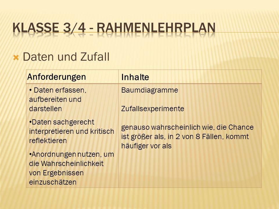 Klasse 3/4 - Rahmenlehrplan