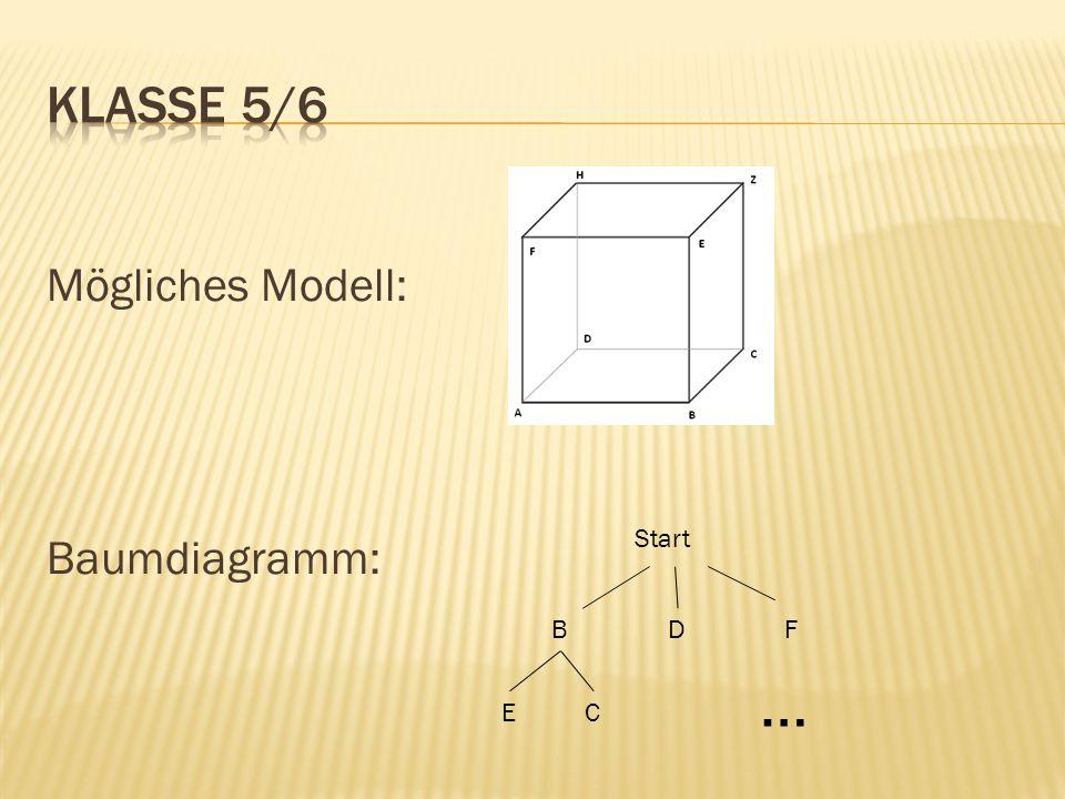 Klasse 5/6 Mögliches Modell: Baumdiagramm: Start B D F … E C