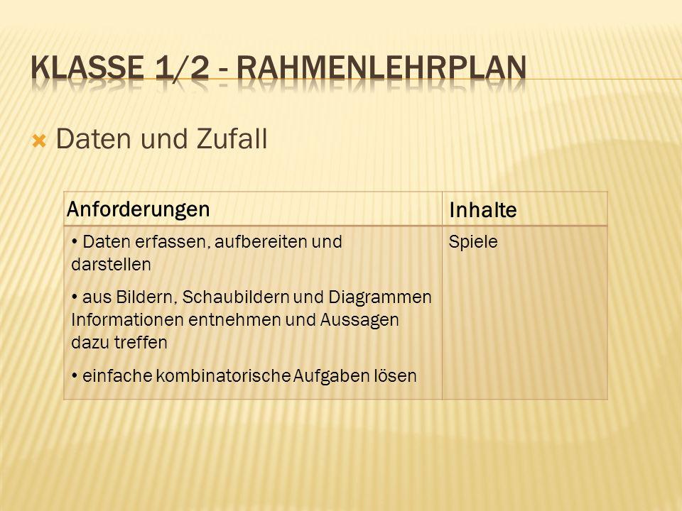 Klasse 1/2 - Rahmenlehrplan