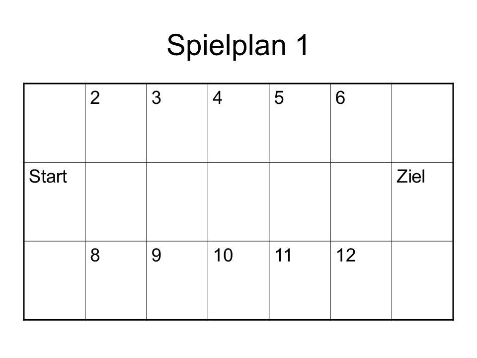 Spielplan 1 2 3 4 5 6 Start Ziel 8 9 10 11 12