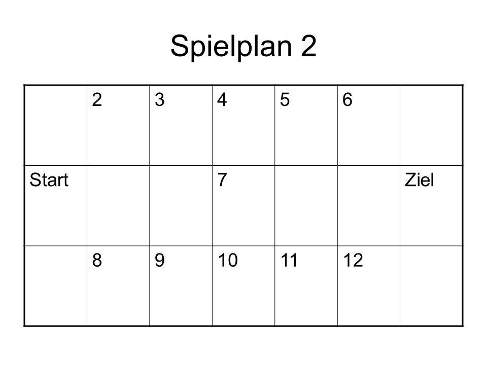 Spielplan 2 2 3 4 5 6 Start 7 Ziel 8 9 10 11 12