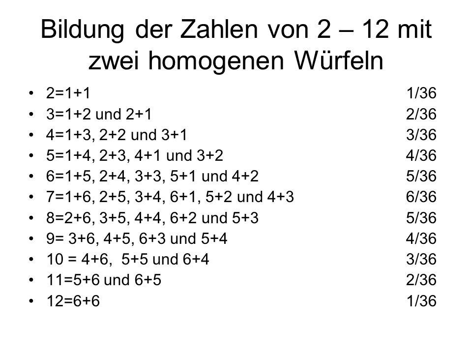 Bildung der Zahlen von 2 – 12 mit zwei homogenen Würfeln