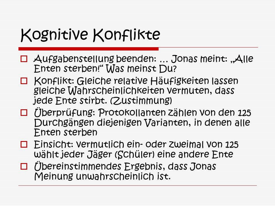 """Kognitive Konflikte Aufgabenstellung beenden: … Jonas meint: """"Alle Enten sterben! Was meinst Du"""