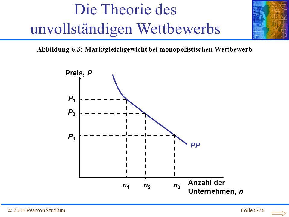 Abbildung 6.3: Marktgleichgewicht bei monopolistischen Wettbewerb