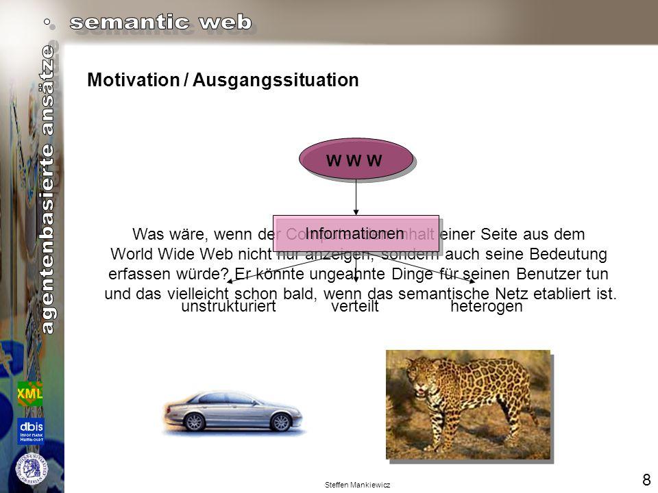 Motivation / Ausgangssituation