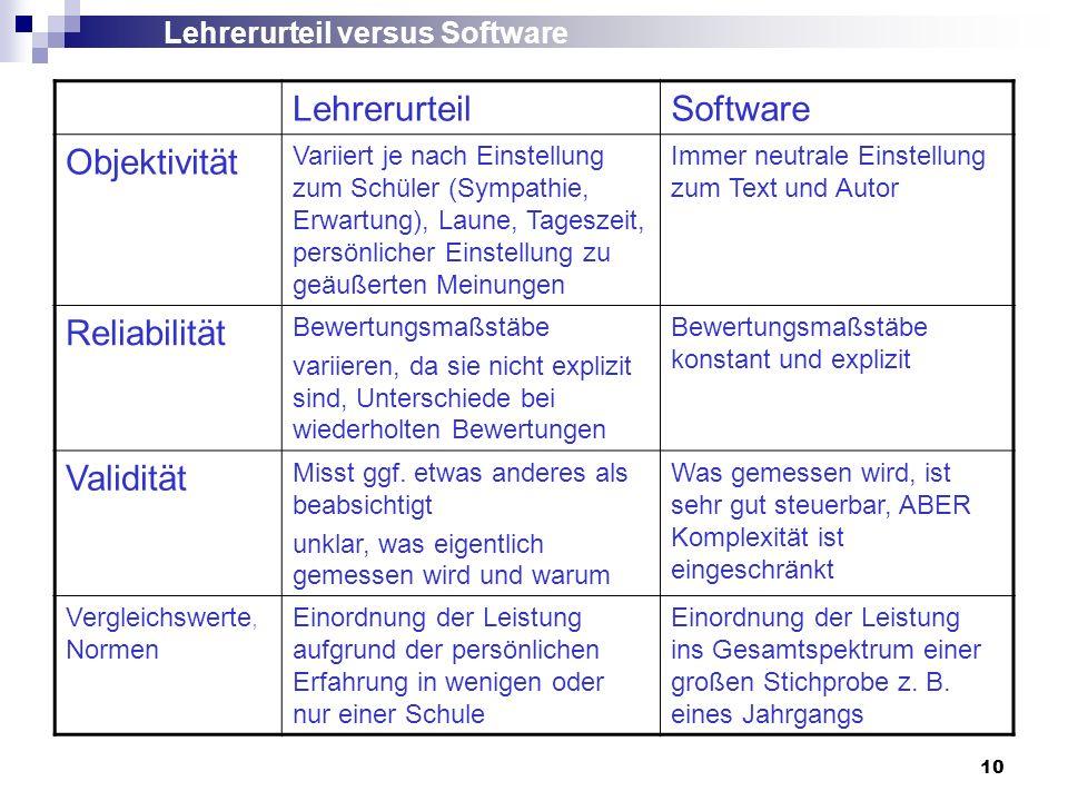 Lehrerurteil versus Software