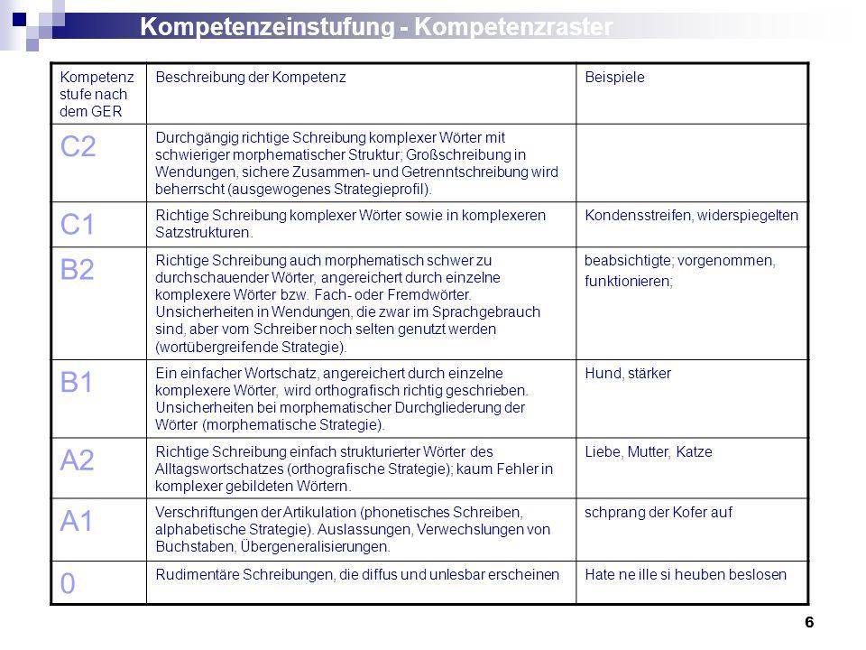 Kompetenzeinstufung - Kompetenzraster