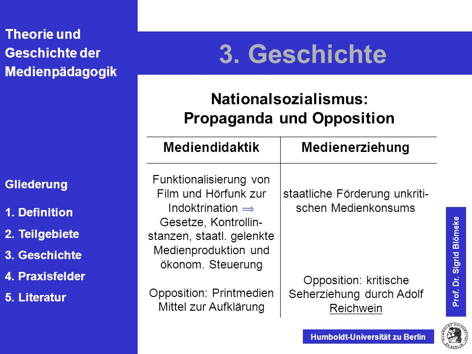 Nationalsozialismus: Propaganda und Opposition