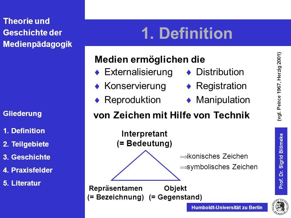 Interpretant (= Bedeutung) Repräsentamen (= Bezeichnung)