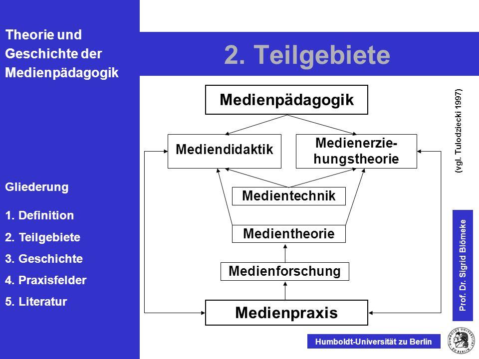 2. Teilgebiete Medienpädagogik Medienpraxis Medienerzie-