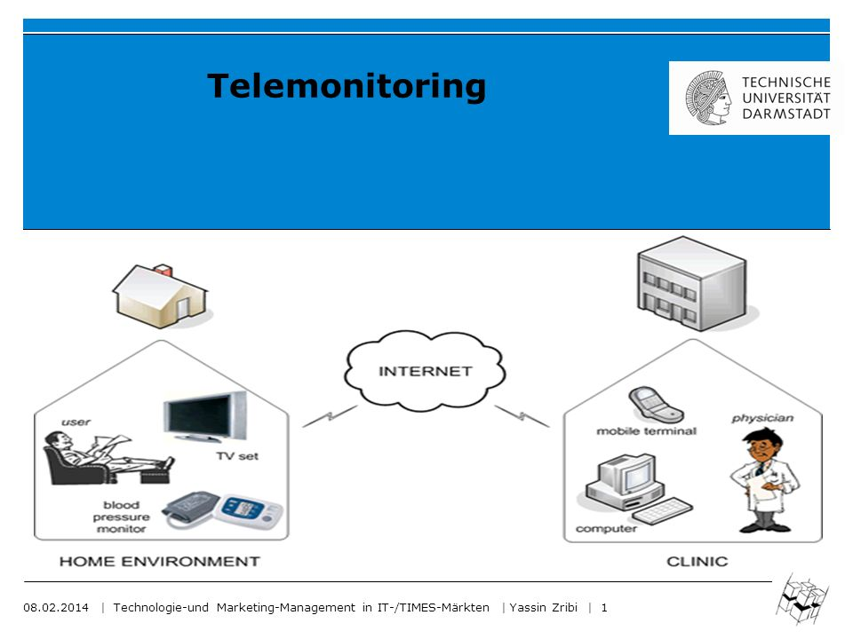 Telemonitoring 27.03.2017 | Technologie-und Marketing-Management in IT-/TIMES-Märkten | Yassin Zribi | 1.