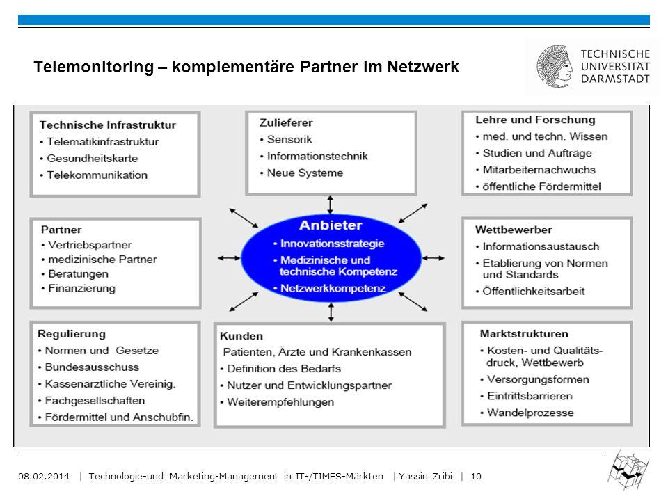 Telemonitoring – komplementäre Partner im Netzwerk