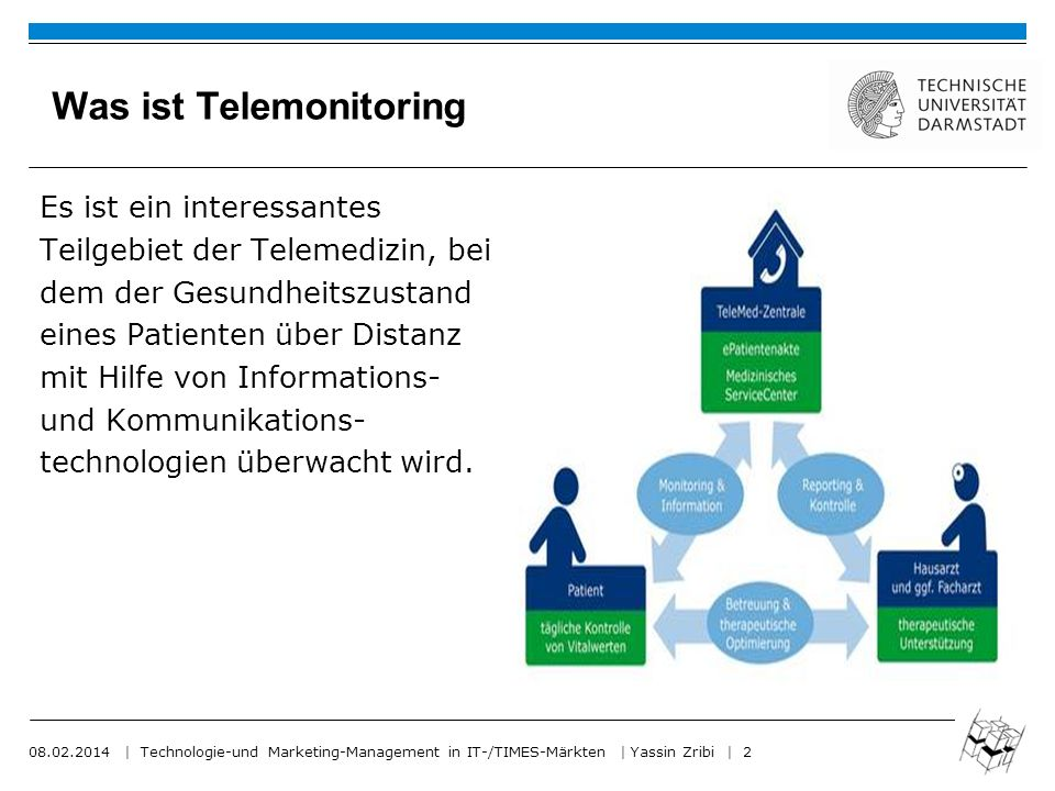Was ist Telemonitoring