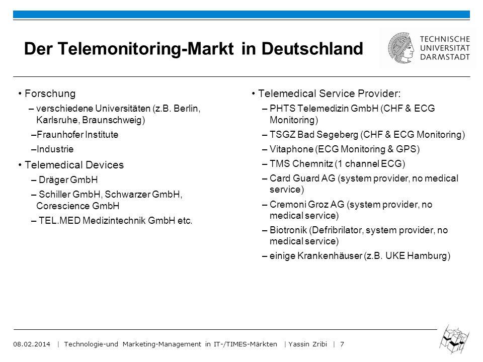 Der Telemonitoring-Markt in Deutschland
