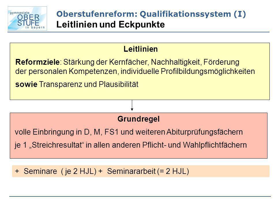 Oberstufenreform: Qualifikationssystem (I) Leitlinien und Eckpunkte