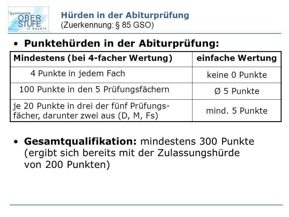 Punktehürden in der Abiturprüfung: