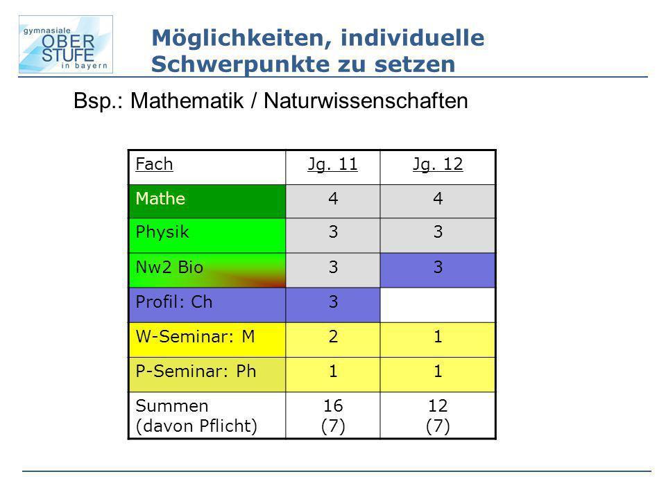 Bsp.: Mathematik / Naturwissenschaften