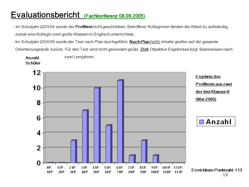 Evaluationsbericht (Fachkonferenz 08.09.2005)