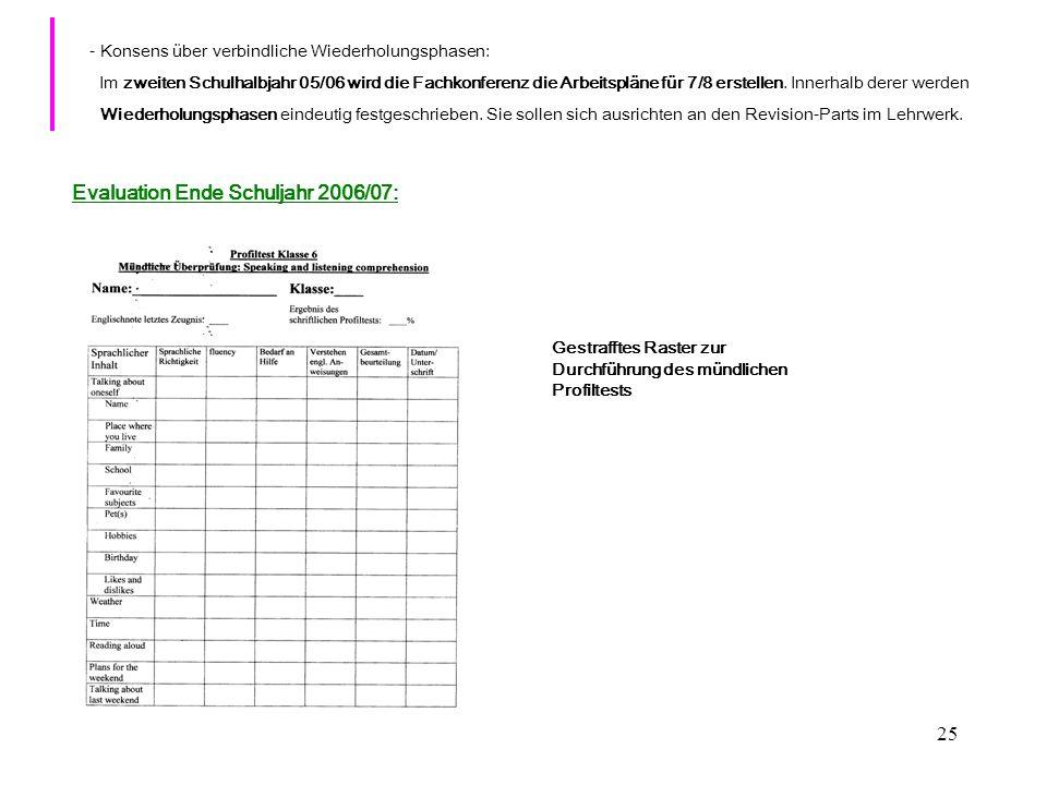 Evaluation Ende Schuljahr 2006/07: