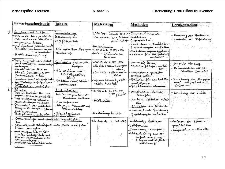 Arbeitspläne Deutsch Klasse 5 Fachleitung: Frau Hödl/Frau Seifner