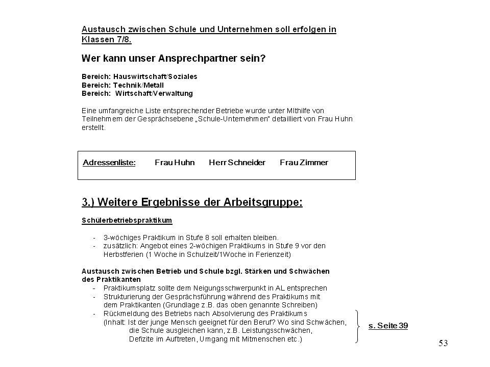Adressenliste: Frau Huhn Herr Schneider Frau Zimmer