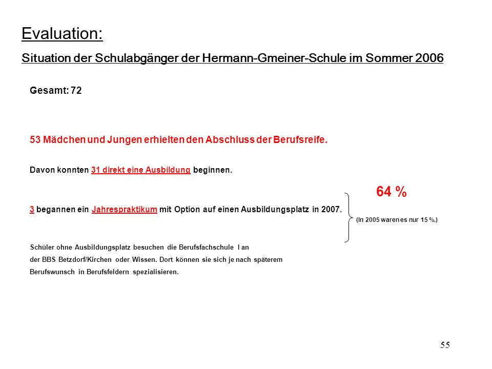 Evaluation: Situation der Schulabgänger der Hermann-Gmeiner-Schule im Sommer 2006. Gesamt: 72.