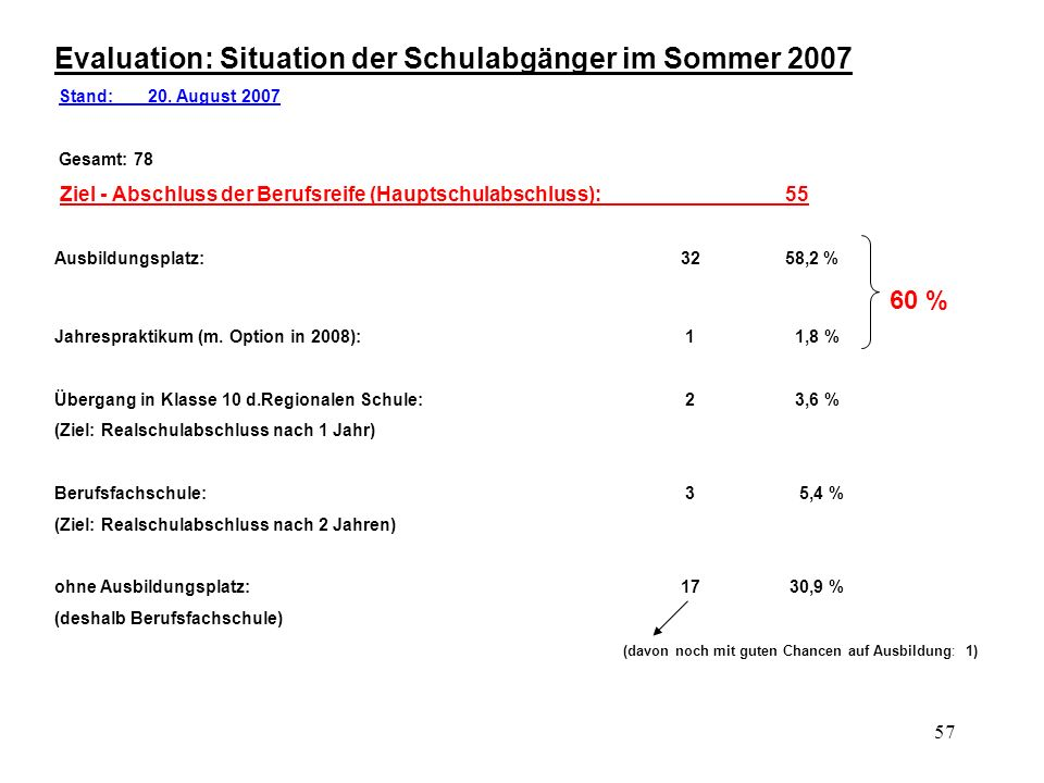 Evaluation: Situation der Schulabgänger im Sommer 2007