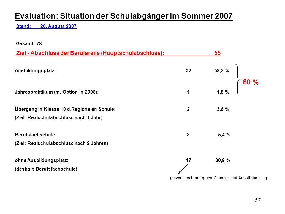 Evaluation: Situation der Schulabgänger im Sommer 2007