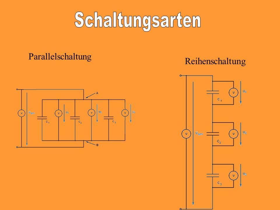 Schaltungsarten Parallelschaltung Reihenschaltung