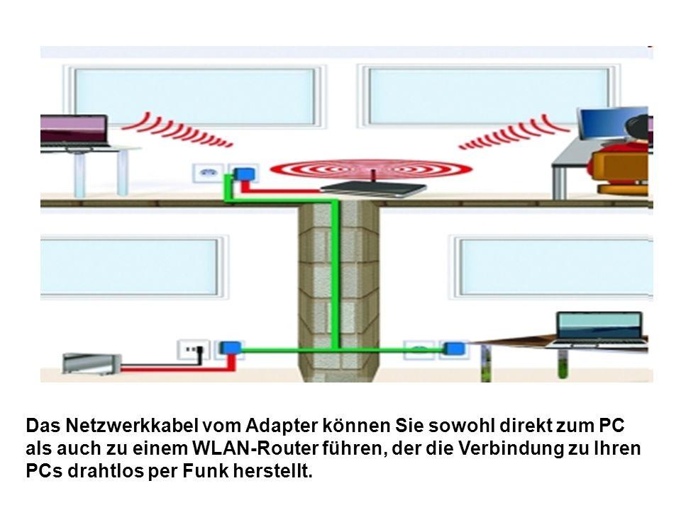 Das Netzwerkkabel vom Adapter können Sie sowohl direkt zum PC als auch zu einem WLAN-Router führen, der die Verbindung zu Ihren PCs drahtlos per Funk herstellt.