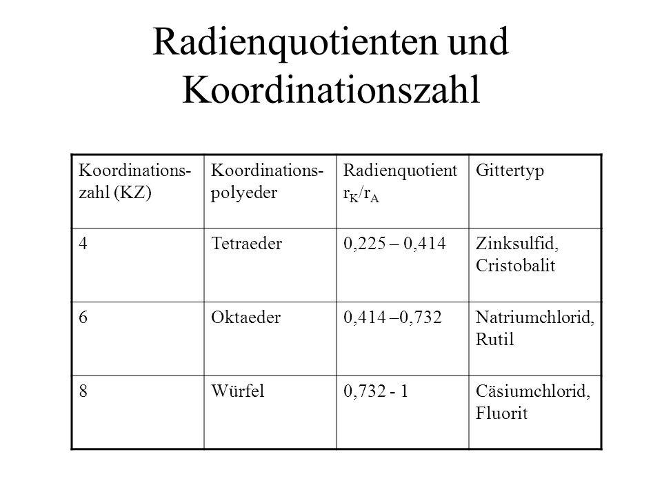 Radienquotienten und Koordinationszahl