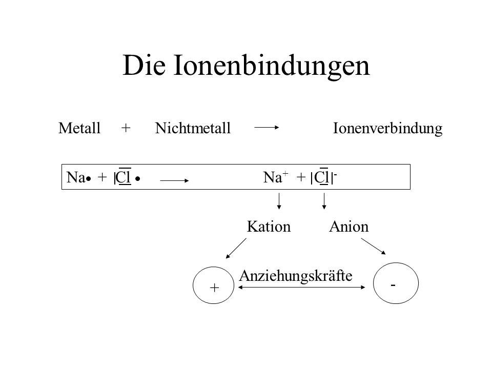 Die Ionenbindungen Metall + Nichtmetall Ionenverbindung