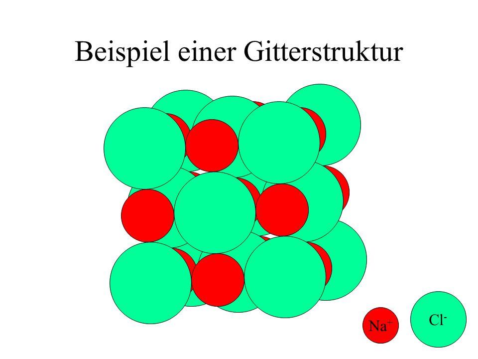 Beispiel einer Gitterstruktur