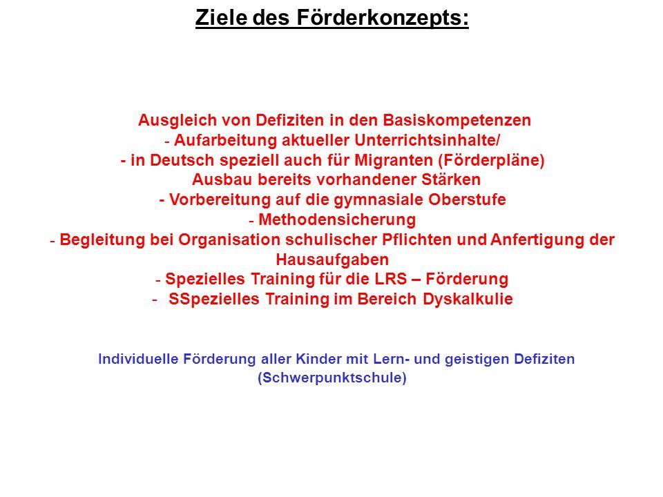 Ziele des Förderkonzepts: