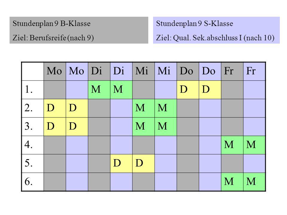 Mo Di Mi Do Fr 1. M D 2. 3. 4. 5. 6. Stundenplan 9 B-Klasse