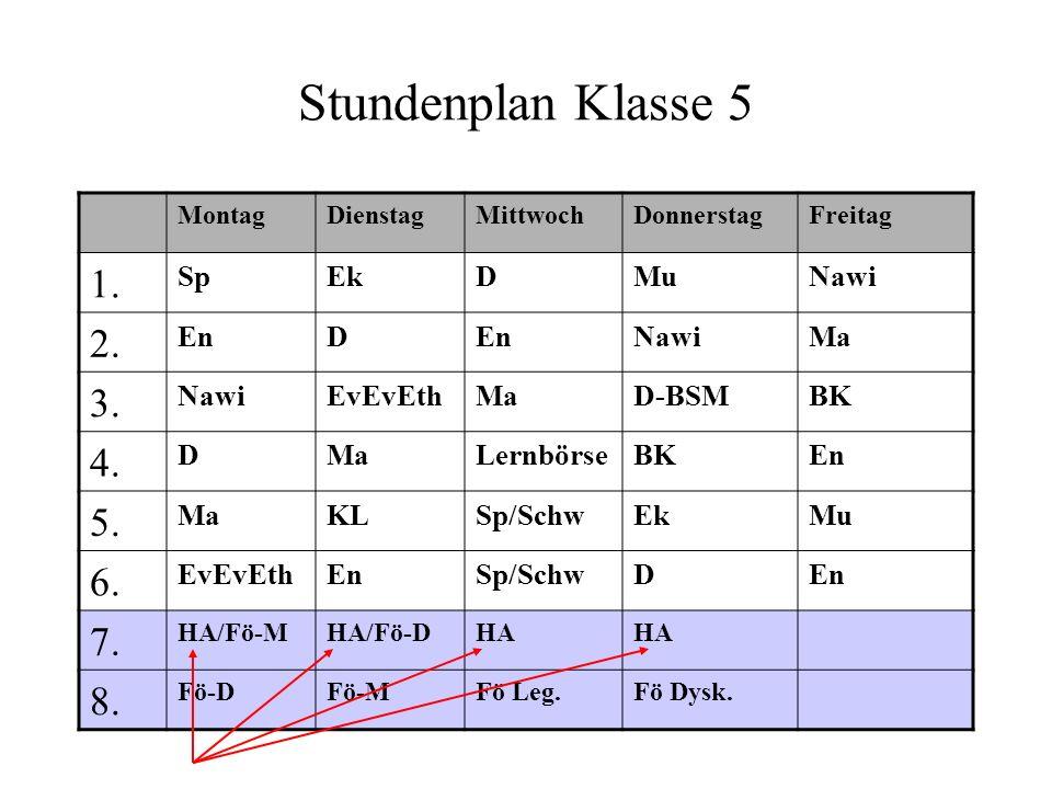 Stundenplan Klasse 5 1. 2. 3. 4. 5. 6. 7. 8. Sp Ek D Mu Nawi En Ma