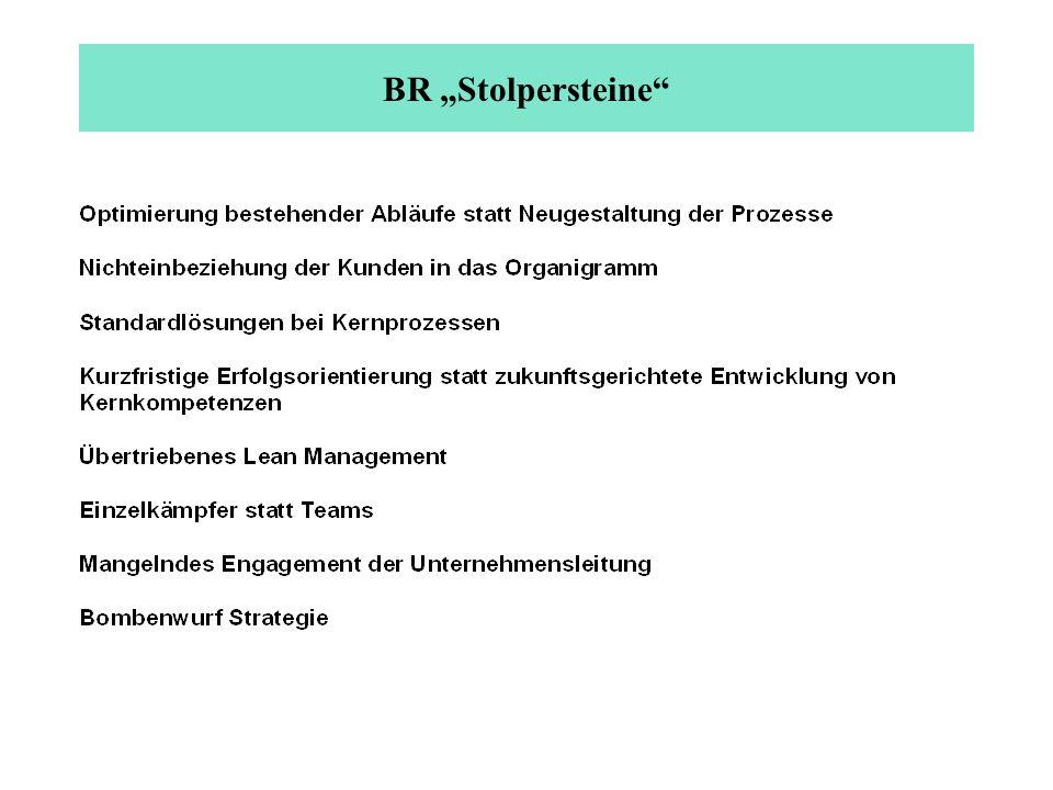 """BR """"Stolpersteine"""