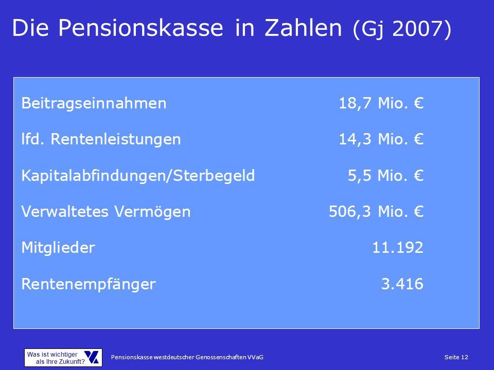 Die Pensionskasse in Zahlen (Gj 2007)