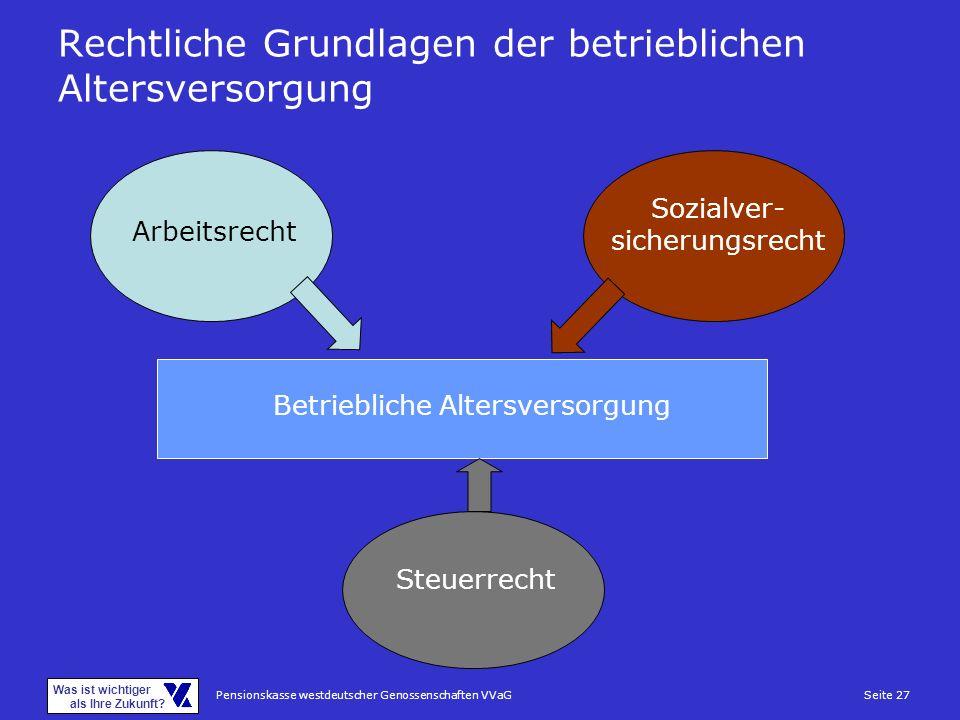 Rechtliche Grundlagen der betrieblichen Altersversorgung