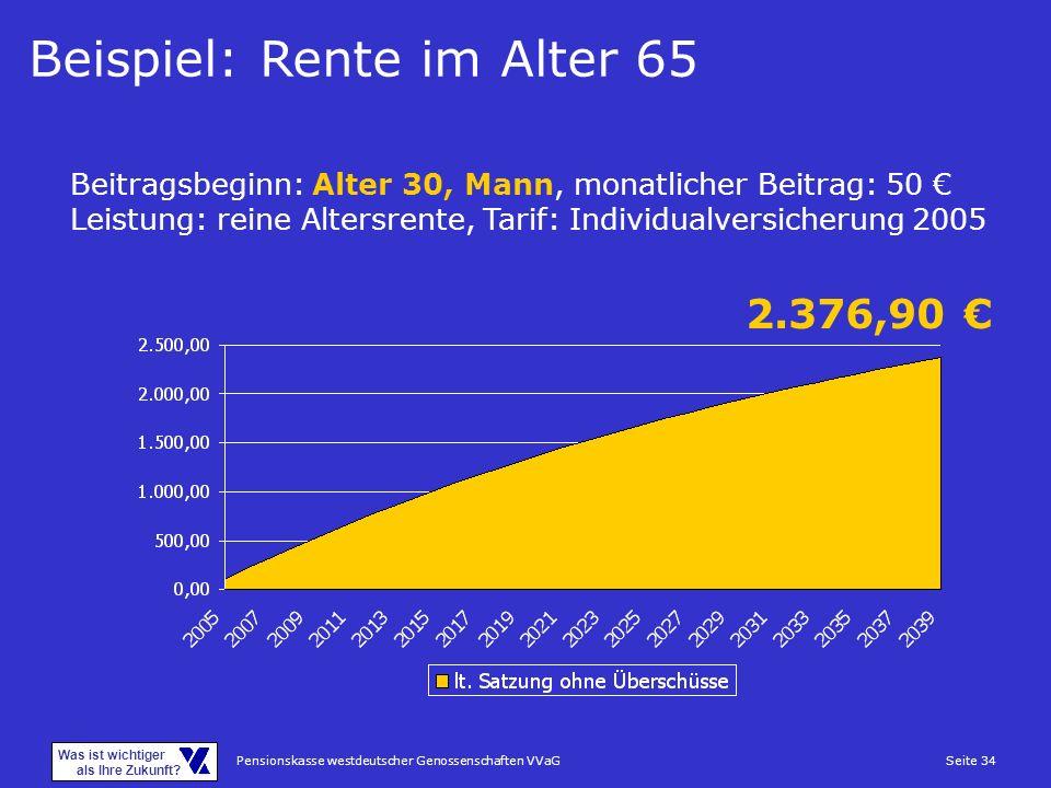 Beispiel: Rente im Alter 65