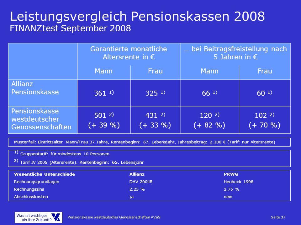 Leistungsvergleich Pensionskassen 2008 FINANZtest September 2008