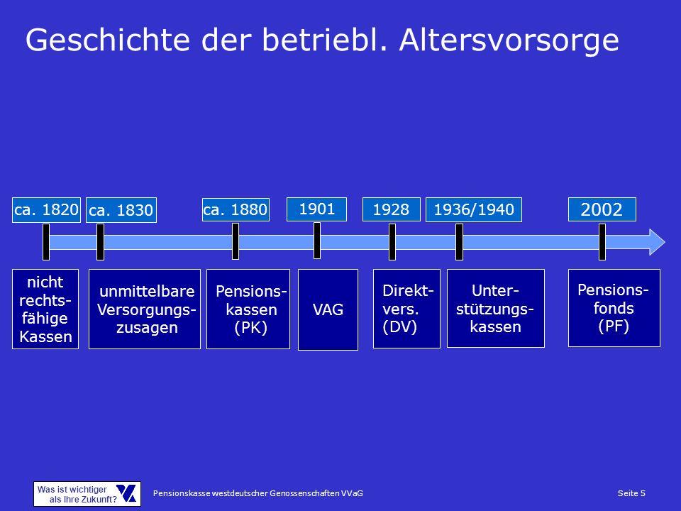 Geschichte der betriebl. Altersvorsorge