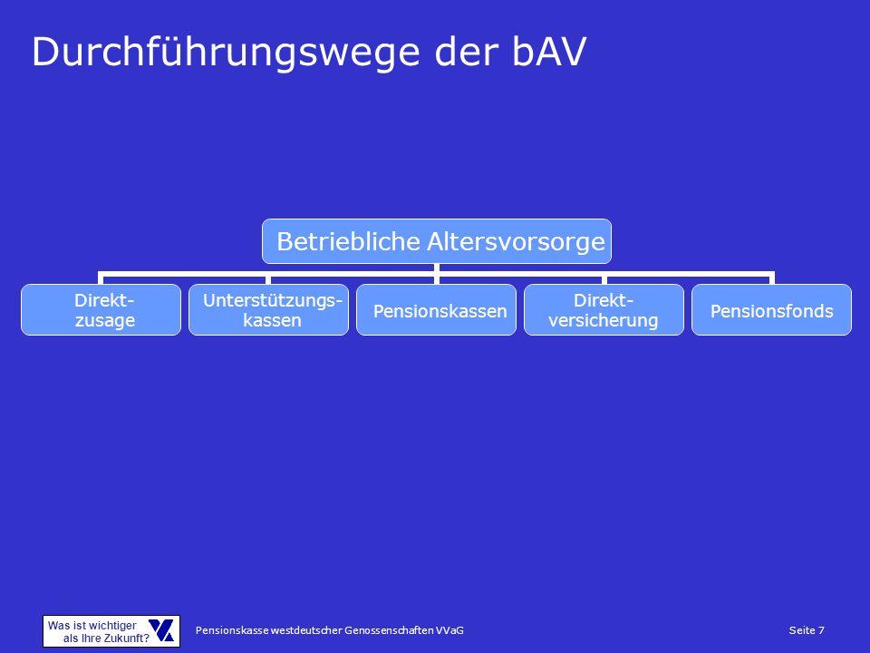 Durchführungswege der bAV